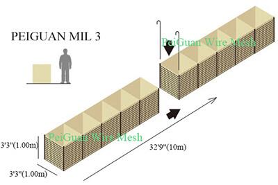 Hesco Bastion Barrier MIL3